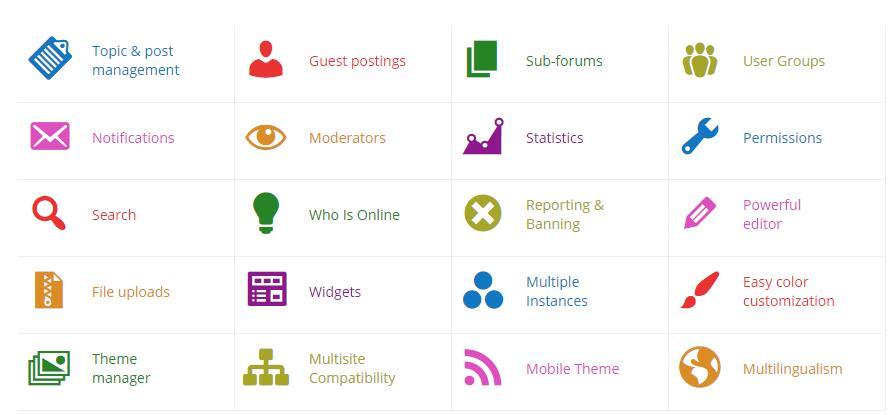 Asgaros Forum:一款绝佳的WordPress轻量级论坛插件