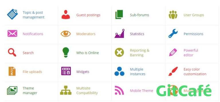 Asgaros Forum:一款绝佳的WordPress轻量级论坛插件-极客公园